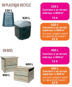 Choix composteurs