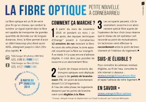 fibre fiche infos web